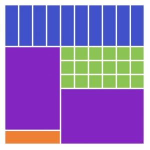 MM Pattern #251 a strip pattern